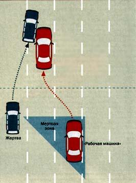 Автоподставы