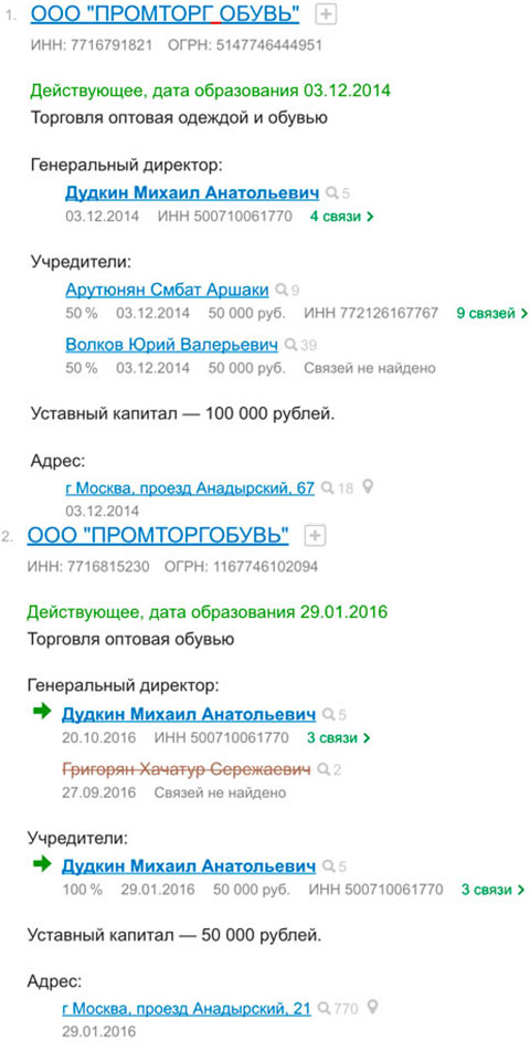 Смбат Арутюнян