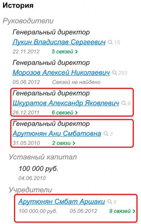 ООО «Афродита»