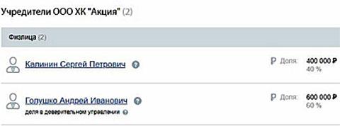 """Учредители компании """"Акция"""""""