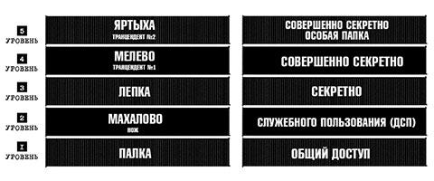 система русской уголовной традиции