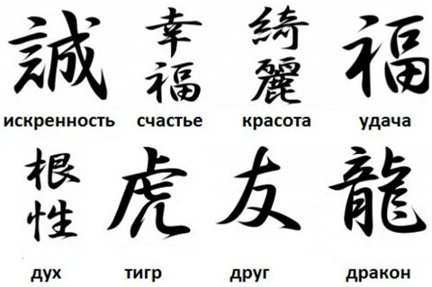 Эскизы иероглифов для тату с переводом