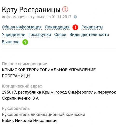 Николай Бибик значится руководителем ликвидационной комиссии «Росграницы» и имеет доступ к гостайне