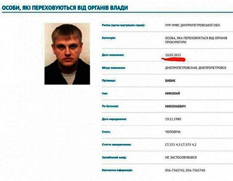 Николай Бибик